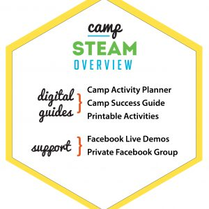 Camp STEAM Logo-OVERVIEW